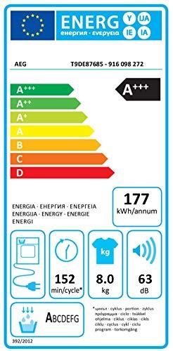 AEG Wärmepumpentrockner / 8kg