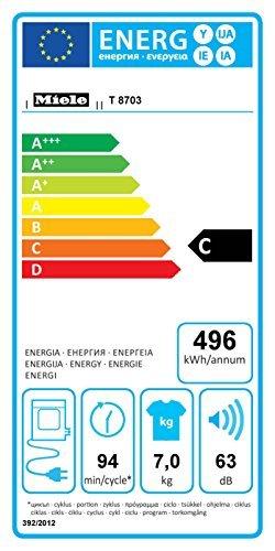 Miele Ablufttrockner/Energieklasse C/mit 7kg